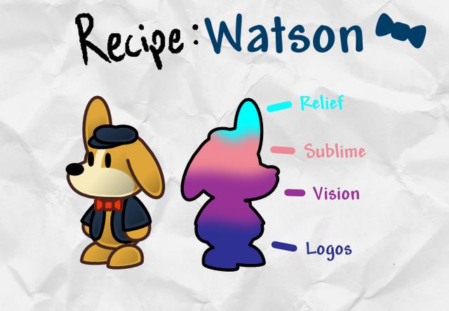 File:Watson2.png