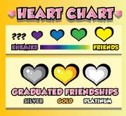 HeartChart