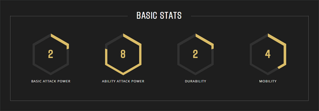 File:Howitzer stats.png