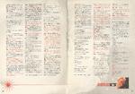 PTR2 guide 142 143