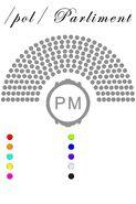 Parliament Template