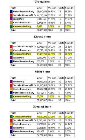 File:Results 2763 regional a.jpg