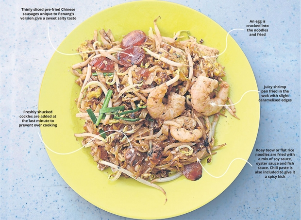 File:Penang char kuey teow ingredients.jpg