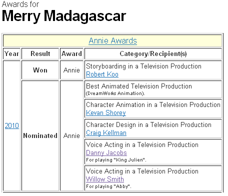File:Awards-Merry-Madagascar.png