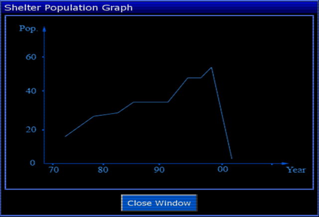 File:Population Graph.png
