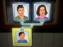 Lewis Family Tree