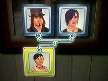 Goth Family Tree