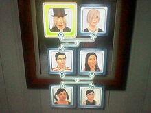 Goth Family Tree-0