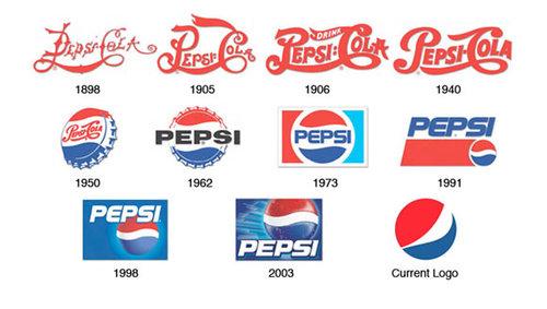 File:Pepsi Logos.jpg