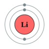 Electron shell 003 Lithium - no label