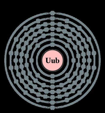 File:Electron shell 112 Ununbium.png