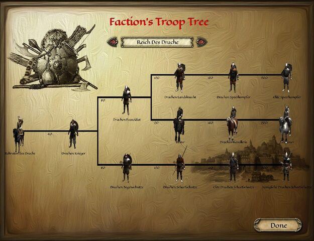 File:Reich Troop Tree.jpg