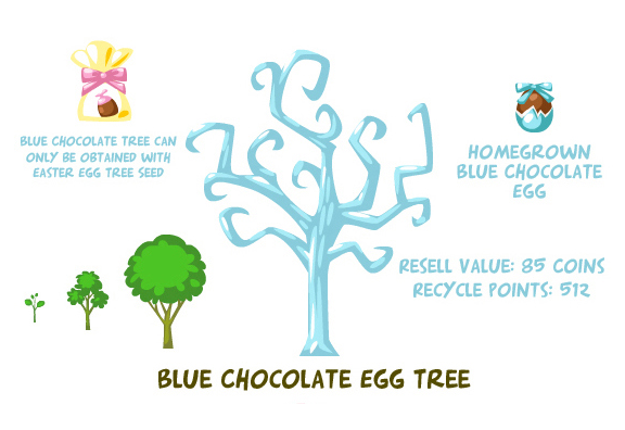 Blue chocolate egg tree summary