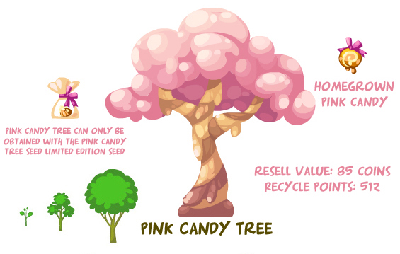 Pink candy tree summary
