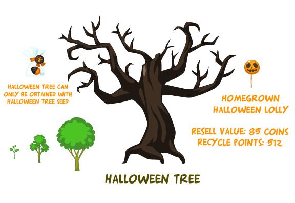 Halloween tree summary