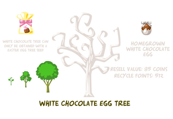White chocolate egg tree summary