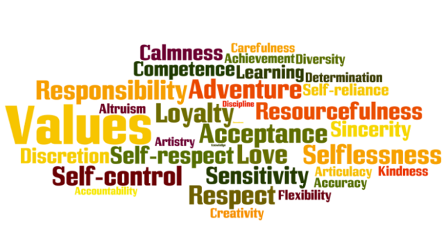 File:Values-wordl.png