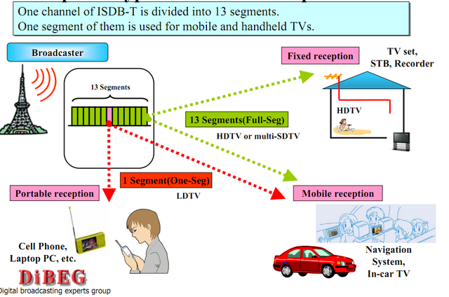 File:Dtv guide.png