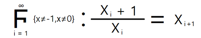 File:Ϝ, The Digamma Function html 48488e01a552219a.png