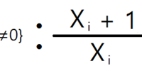 The Digamma Function