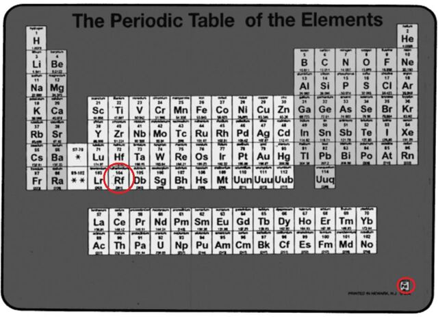 File:Periodic table vanessassary roughness.jpg