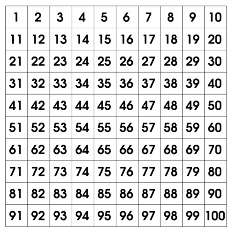 File:Numbers.png