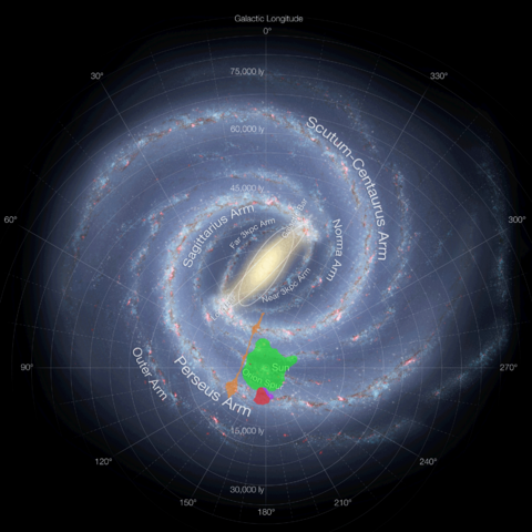 File:Milky-Way-Final.png