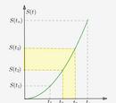 A velocidade média em um MUV