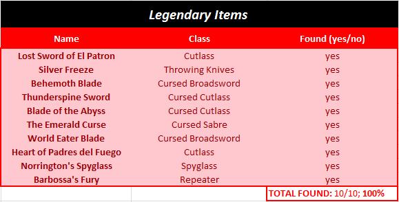 File:Legendary items list 2.png