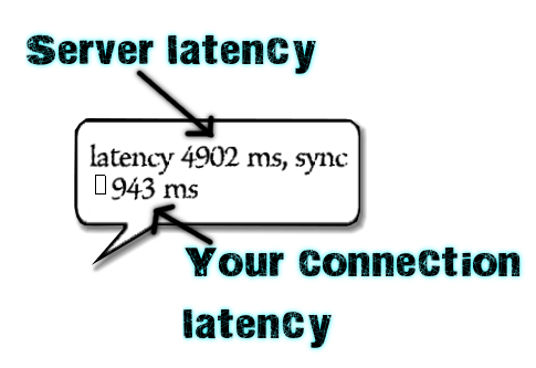 File:Latency reference.png