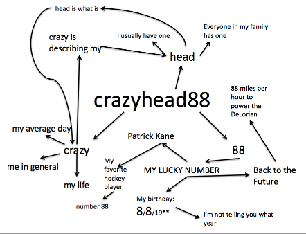 File:Crazyhead88small.png
