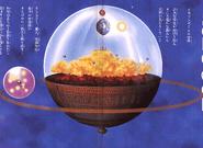 Siódmy Wszechświat, Daizenshū 4, str. 17-16 (2)