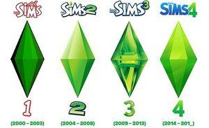 Ewolucja plumboba.jpg