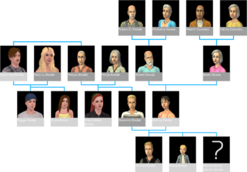 Broke Family Tree
