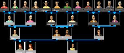 Drzewo genealogiczne rodziny Przyjemniak Hak.png