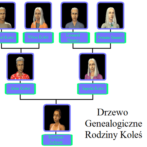 Drzewo genealogiczne Krystyny.