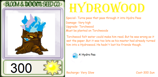 File:Hydro-Wood.png