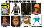 IMCR8Z's Zombie Apocalypse Team