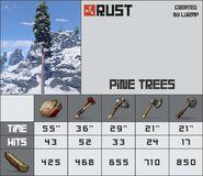 Pine Tree 1 Chart.jpg