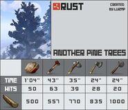 Pine Tree 5 Chart