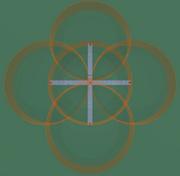 Cupboard Radius Overlap