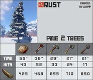 Pine Tree 2 Chart