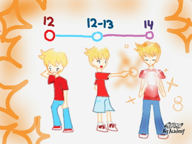 File:Lucas Timeline.jpg