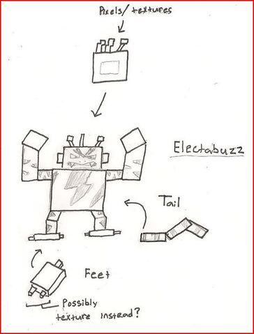 File:Elecktabuzz.JPG