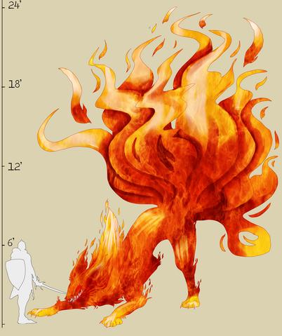 File:Chaos-Elemental.png
