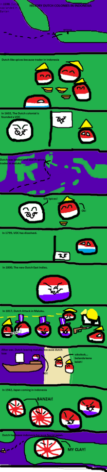 History of dutch colonies in indonesia