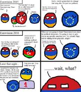 7. Politics and Eurovision