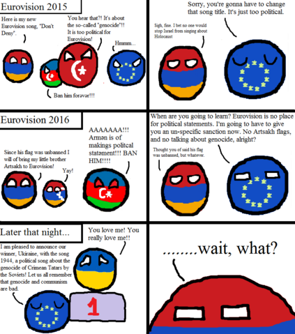File:7. Politics and Eurovision.png