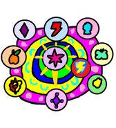 Nine elements of harmony