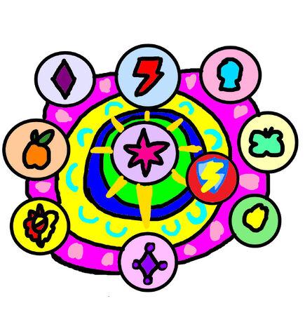 File:Nine elements of harmony.jpeg